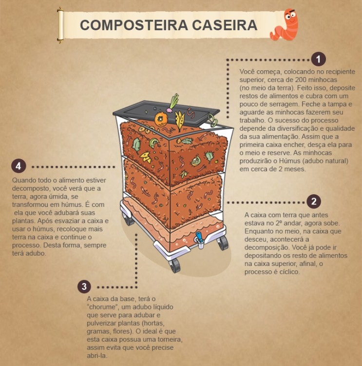 Composteira